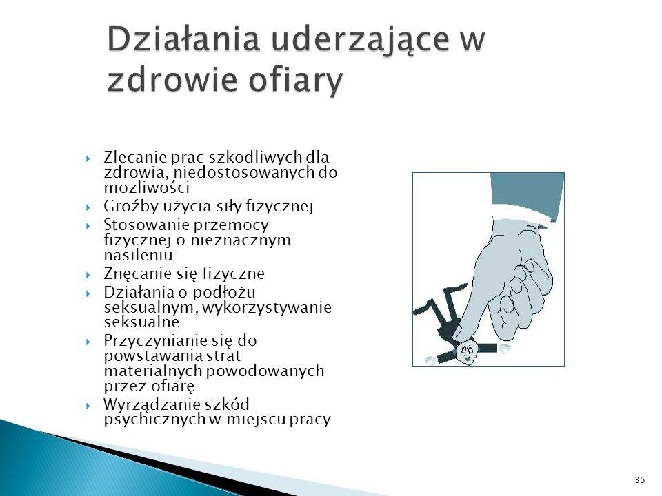  Zlecanie prac szkodliwych dla zdrowia, niedostosowanych do możliwości  Groźby użycia siły fizycznej  Stosowanie przemocy fizycznej o nieznacznym n