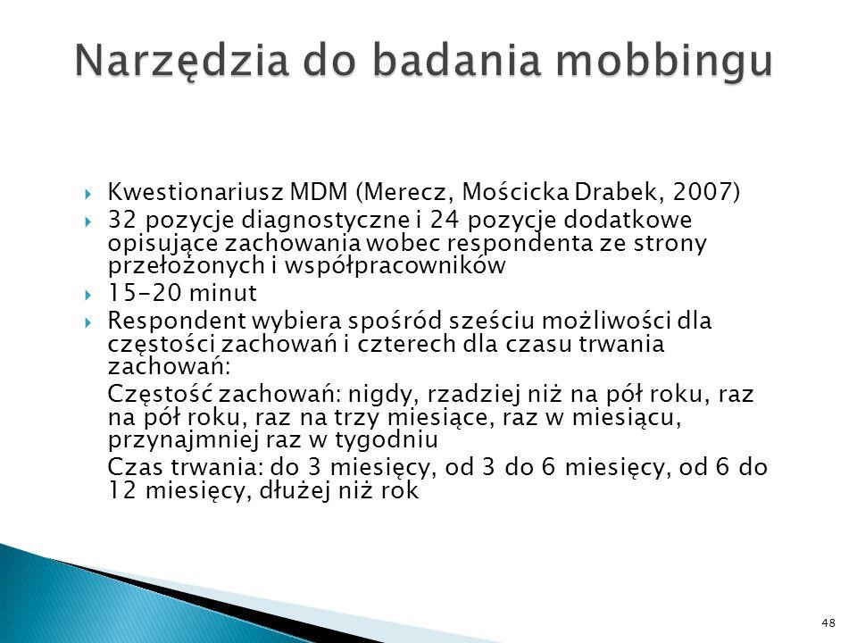  Kwestionariusz MDM (Merecz, Mościcka Drabek, 2007)  32 pozycje diagnostyczne i 24 pozycje dodatkowe opisujące zachowania wobec respondenta ze stron