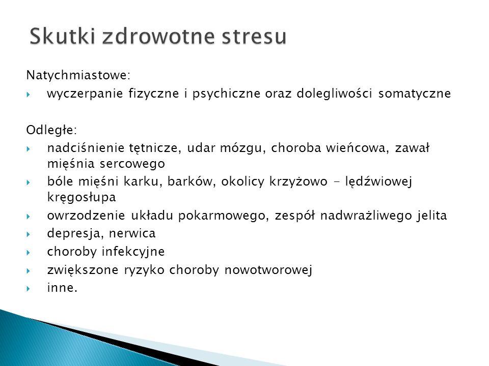 Skutki zdrowotne stresu Natychmiastowe:  wyczerpanie fizyczne i psychiczne oraz dolegliwości somatyczne Odległe:  nadciśnienie tętnicze, udar mózgu,