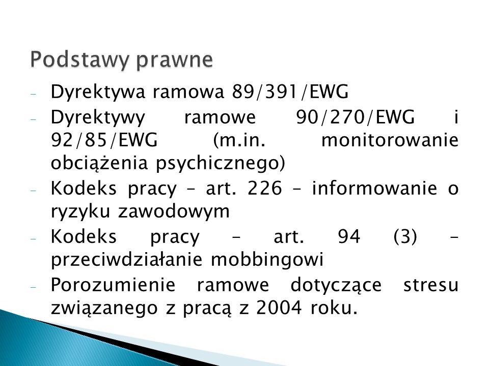 Podstawy prawne - Dyrektywa ramowa 89/391/EWG - Dyrektywy ramowe 90/270/EWG i 92/85/EWG (m.in. monitorowanie obciążenia psychicznego) - Kodeks pracy –