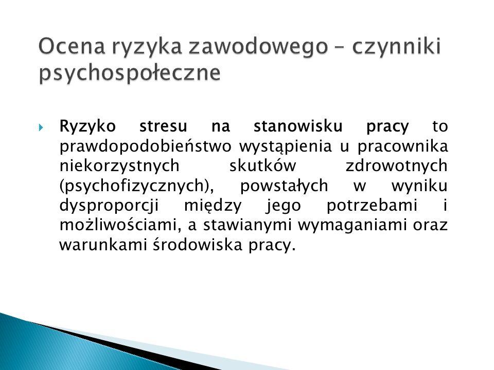 Ocena ryzyka zawodowego – czynniki psychospołeczne  Ryzyko stresu na stanowisku pracy to prawdopodobieństwo wystąpienia u pracownika niekorzystnych s