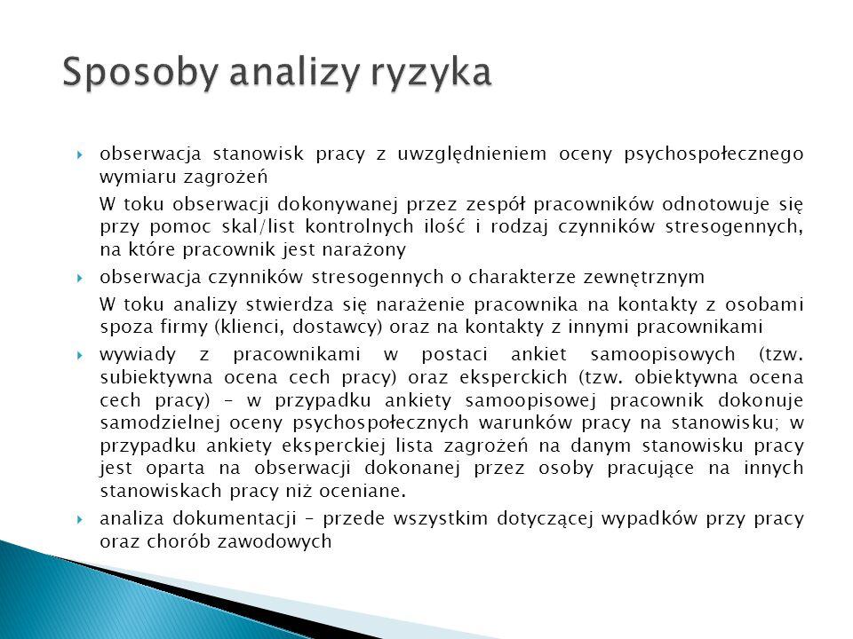 Sposoby analizy ryzyka  obserwacja stanowisk pracy z uwzględnieniem oceny psychospołecznego wymiaru zagrożeń W toku obserwacji dokonywanej przez zesp