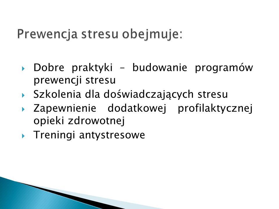 Prewencja stresu obejmuje:  Dobre praktyki – budowanie programów prewencji stresu  Szkolenia dla doświadczających stresu  Zapewnienie dodatkowej pr