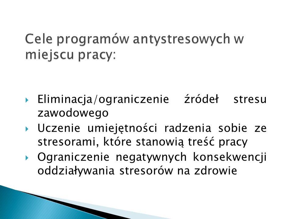 Cele programów antystresowych w miejscu pracy:  Eliminacja/ograniczenie źródeł stresu zawodowego  Uczenie umiejętności radzenia sobie ze stresorami,