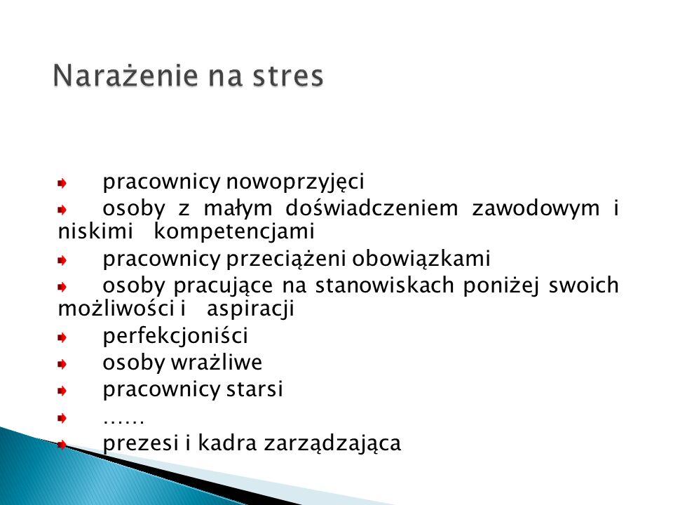 Narażenie na stres pracownicy nowoprzyjęci osoby z małym doświadczeniem zawodowym i niskimi kompetencjami pracownicy przeciążeni obowiązkami osoby pra