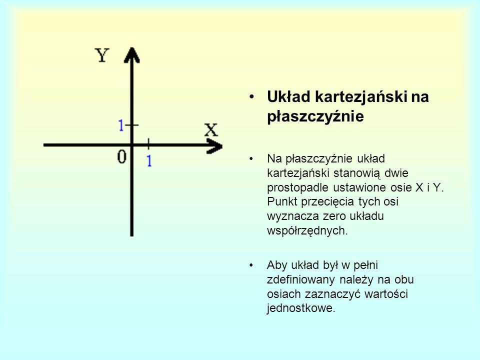 Układ kartezjański na płaszczyźnie Na płaszczyźnie układ kartezjański stanowią dwie prostopadle ustawione osie X i Y. Punkt przecięcia tych osi wyznac