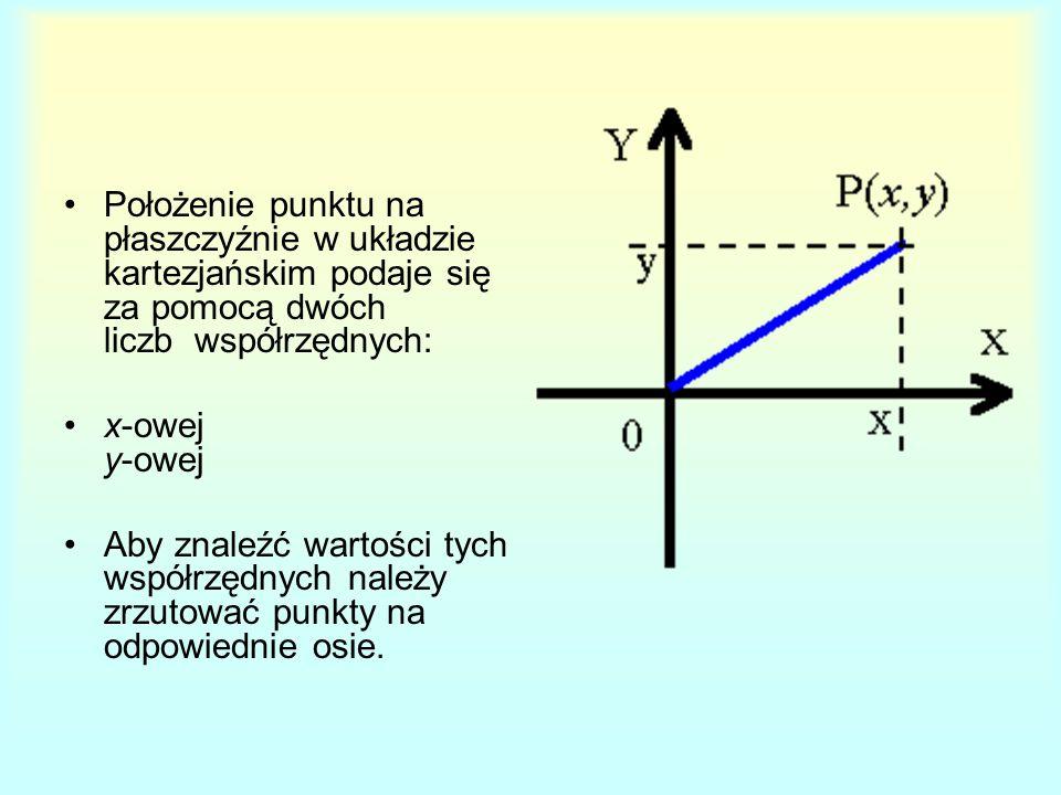 Położenie punktu na płaszczyźnie w układzie kartezjańskim podaje się za pomocą dwóch liczb współrzędnych: x-owej y-owej Aby znaleźć wartości tych wspó