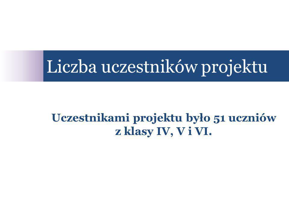 Uczestnikami projektu było 51 uczniów z klasy IV, V i VI. Liczba uczestników projektu
