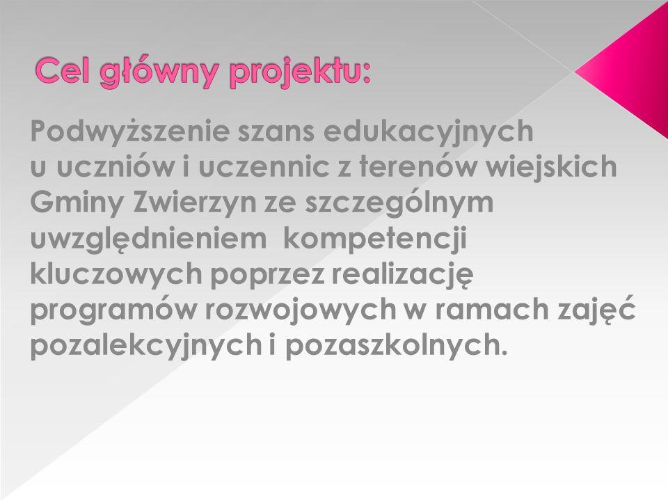RodzajOpis uzyskanego efektu Wzrost wyniku ze sprawdzianu po Szkole Podstawowej Wyniki ze sprawdzianu: 2011/2012 – 22,53 pkt 2012/2013 – 22,75 pkt (57%) 2013/2014 – 25,23 pkt (63,1%) Udział uczniów w XII Konkursie Recytatorskim Poezji OFLAGU IIC WOLDENBERG Laureat konkursu Udział uczniów w Wojewódzkim Konkursie Przedmiotowym z języka polskiego Finalista konkursu Udział uczniów w Powiatowym Konkursie Ortograficznym w Goszczanowie III miejsce Udział uczniów w Wojewódzkim Konkursie Przedmiotowym z matematyki Finalista konkursu Udział uczniów w Międzynarodowym Konkursie Matematycznym KANGUR MATEMETYCZNY 2 wyróżnienie Udział uczniów w Wojewódzkim Konkursie Przedmiotowym z przyrody Finalista konkursu