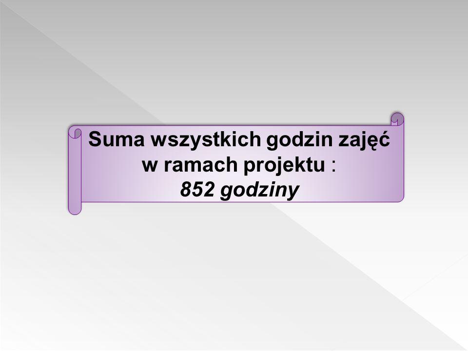  Wycieczka jednodniowa do Gorzowa Wlkp.10.07.2013 rok  Wycieczka jednodniowa do Gorzowa Wlkp.