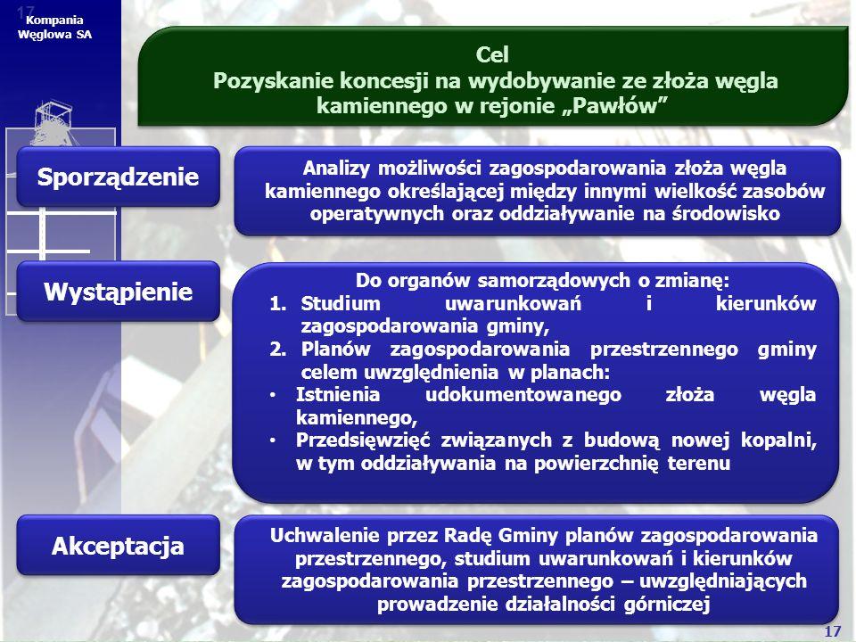 """17 Kompania Węglowa SA Cel Pozyskanie koncesji na wydobywanie ze złoża węgla kamiennego w rejonie """"Pawłów"""" Sporządzenie Wystąpienie Akceptacja Analizy"""
