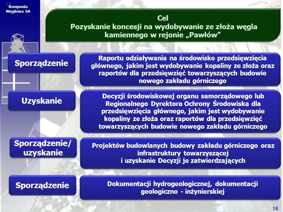 """18 Kompania Węglowa SA Cel Pozyskanie koncesji na wydobywanie ze złoża węgla kamiennego w rejonie """"Pawłów"""" Sporządzenie Raportu odziaływania na środow"""