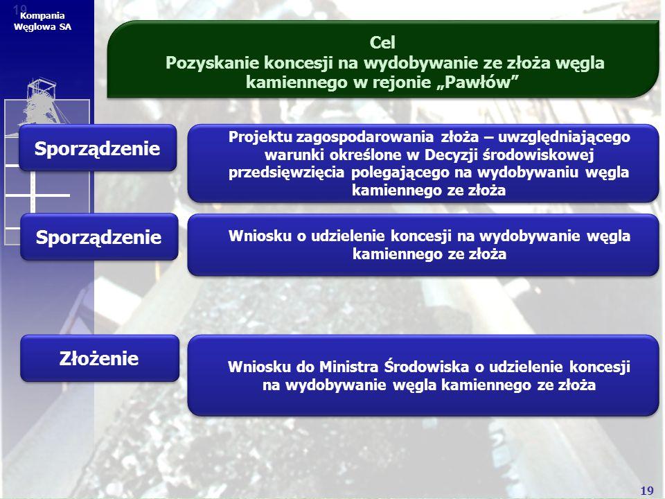"""19 Kompania Węglowa SA Cel Pozyskanie koncesji na wydobywanie ze złoża węgla kamiennego w rejonie """"Pawłów"""" Sporządzenie Złożenie Projektu zagospodarow"""