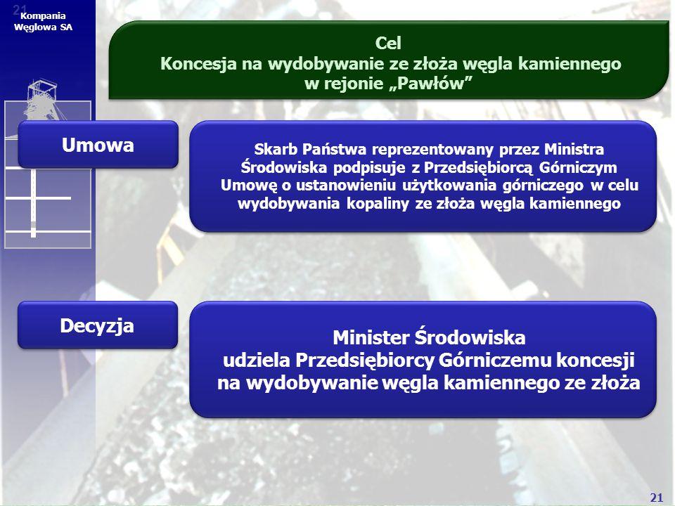 """21 Kompania Węglowa SA Cel Koncesja na wydobywanie ze złoża węgla kamiennego w rejonie """"Pawłów"""" Decyzja Minister Środowiska udziela Przedsiębiorcy Gór"""