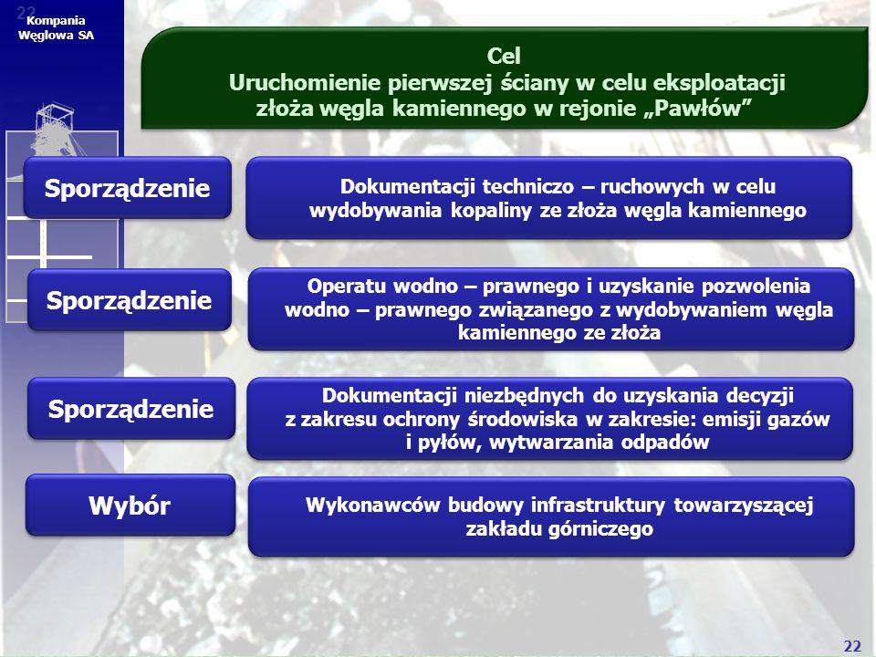 """22 Kompania Węglowa SA Cel Uruchomienie pierwszej ściany w celu eksploatacji złoża węgla kamiennego w rejonie """"Pawłów"""" Sporządzenie Wybór Dokumentacji"""