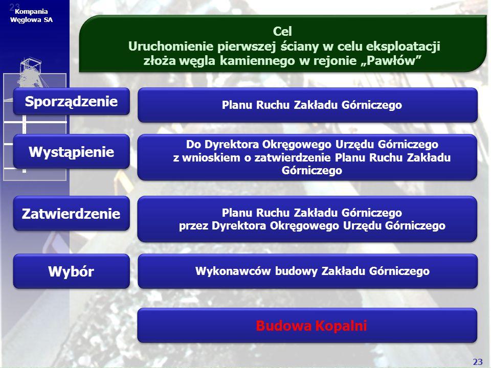 """23 Kompania Węglowa SA Cel Uruchomienie pierwszej ściany w celu eksploatacji złoża węgla kamiennego w rejonie """"Pawłów"""" Sporządzenie Planu Ruchu Zakład"""