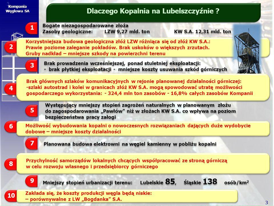 3 3 Kompania Węglowa SA Brak prowadzenia wcześniejszej, ponad stuletniej eksploatacji: - brak płytkiej eksploatacji - mniejsze koszty usuwania szkód g