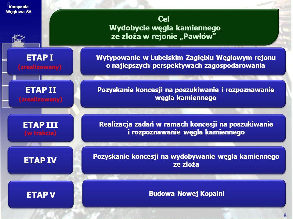 """8 8 Kompania Węglowa SA Cel Wydobycie węgla kamiennego ze złoża w rejonie """"Pawłów"""" ETAP I (zrealizowany) ETAP I (zrealizowany) ETAP II (zrealizowany)"""
