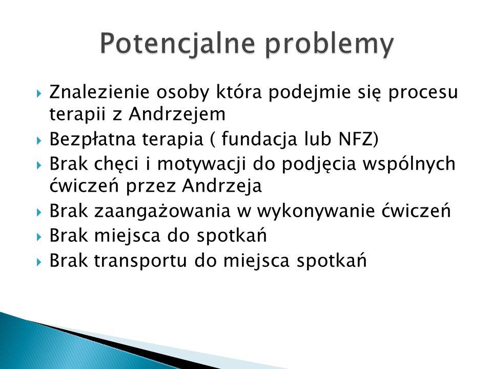  Znalezienie osoby która podejmie się procesu terapii z Andrzejem  Bezpłatna terapia ( fundacja lub NFZ)  Brak chęci i motywacji do podjęcia wspóln