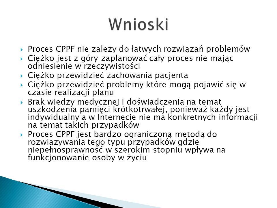 Proces CPPF nie zależy do łatwych rozwiązań problemów  Ciężko jest z góry zaplanować cały proces nie mając odniesienie w rzeczywistości  Ciężko pr