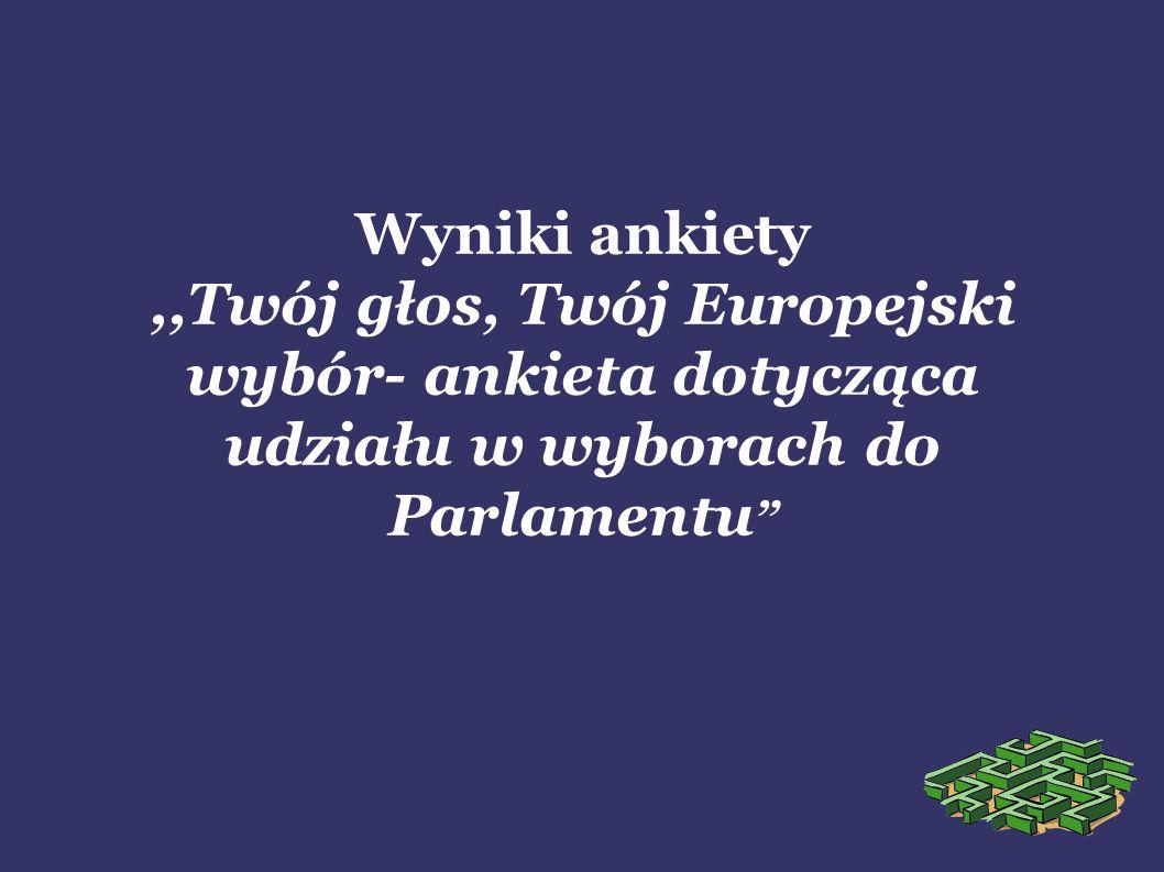 """Wyniki ankiety,,Twój głos, Twój Europejski wybór- ankieta dotycząca udziału w wyborach do Parlamentu """""""