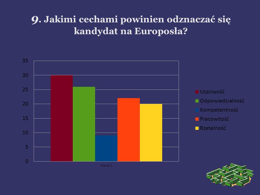 9. Jakimi cechami powinien odznaczać się kandydat na Europosła?