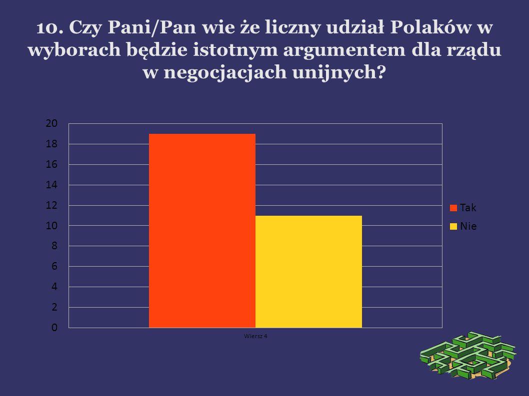 10. Czy Pani/Pan wie że liczny udział Polaków w wyborach będzie istotnym argumentem dla rządu w negocjacjach unijnych?