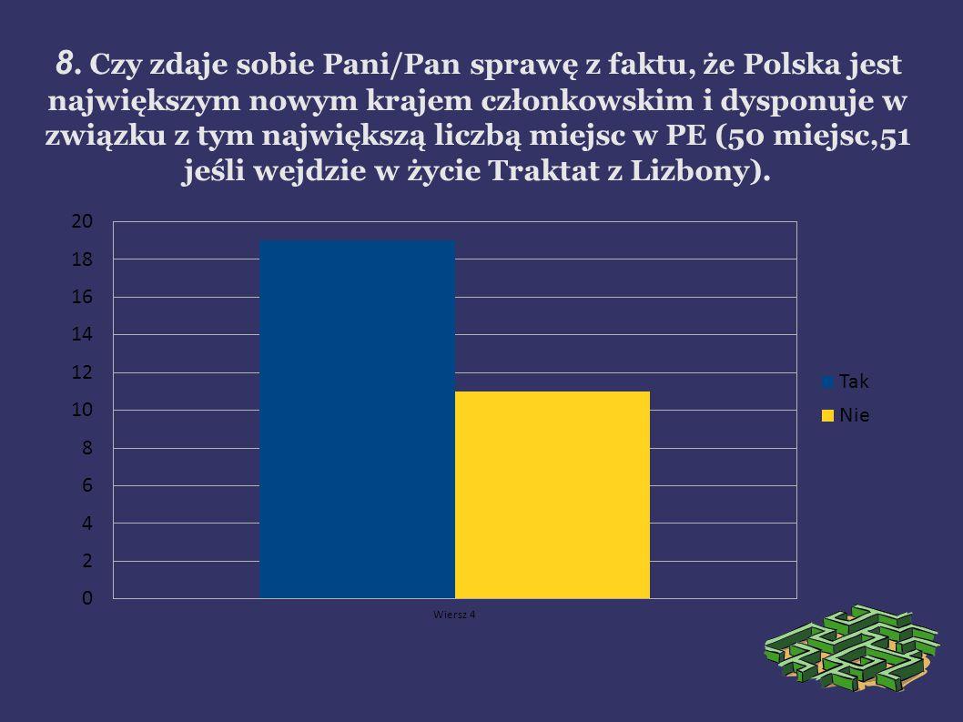 8. Czy zdaje sobie Pani/Pan sprawę z faktu, że Polska jest największym nowym krajem członkowskim i dysponuje w związku z tym największą liczbą miejsc