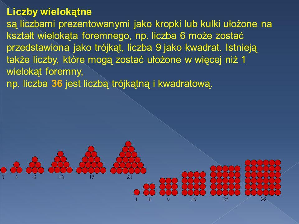 Liczby wielokątne są liczbami prezentowanymi jako kropki lub kulki ułożone na kształt wielokąta foremnego, np.