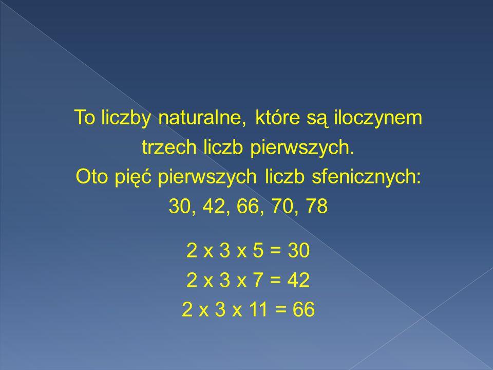 To liczby naturalne, które są iloczynem trzech liczb pierwszych.