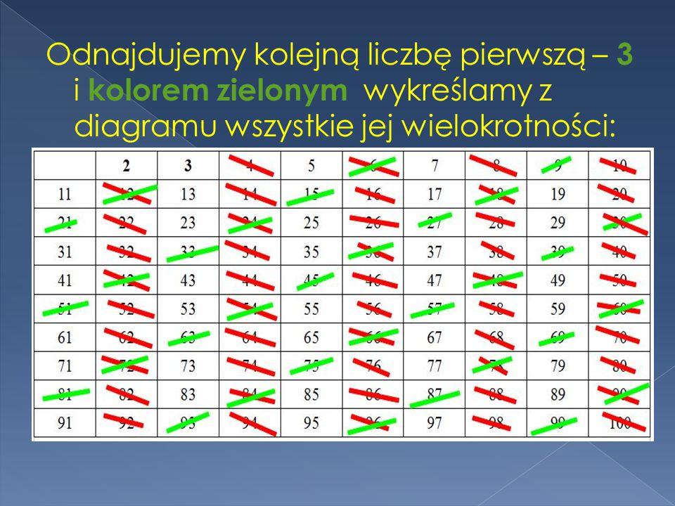 Liczba 1001 składa się więc z:  z 77 feralnych trzynastek lub  z 91 jedenastek albo  z 143 siódemek, a siódemka była uważana za liczbę magiczną A jeżeli przyjmiemy 52 tygodnie za 1 rok, to z 1001 nocy otrzymamy 1 + 1 + 1/2 + 1/4 roku