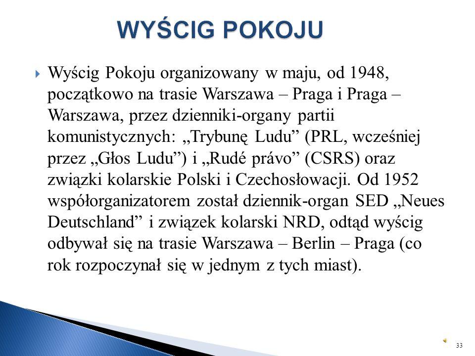  Wyścig Pokoju organizowany w maju, od 1948, początkowo na trasie Warszawa – Praga i Praga – Warszawa, przez dzienniki-organy partii komunistycznych: