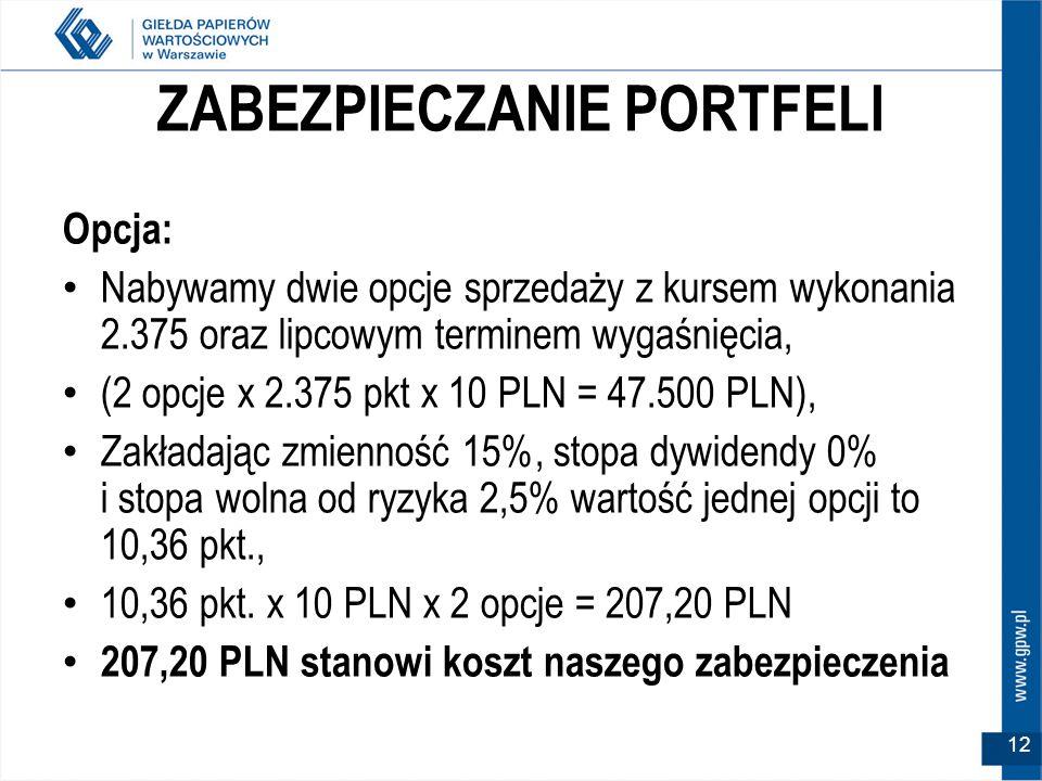 ZABEZPIECZANIE PORTFELI Opcja: Nabywamy dwie opcje sprzedaży z kursem wykonania 2.375 oraz lipcowym terminem wygaśnięcia, (2 opcje x 2.375 pkt x 10 PLN = 47.500 PLN), Zakładając zmienność 15%, stopa dywidendy 0% i stopa wolna od ryzyka 2,5% wartość jednej opcji to 10,36 pkt., 10,36 pkt.