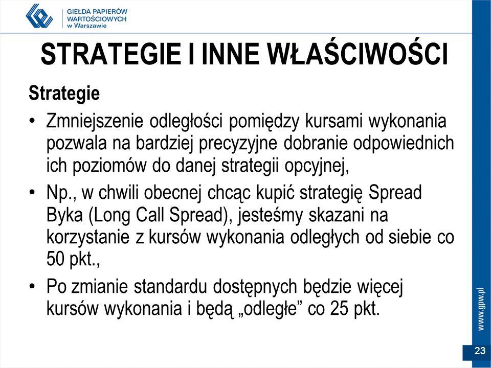 """STRATEGIE I INNE WŁAŚCIWOŚCI Strategie Zmniejszenie odległości pomiędzy kursami wykonania pozwala na bardziej precyzyjne dobranie odpowiednich ich poziomów do danej strategii opcyjnej, Np., w chwili obecnej chcąc kupić strategię Spread Byka (Long Call Spread), jesteśmy skazani na korzystanie z kursów wykonania odległych od siebie co 50 pkt., Po zmianie standardu dostępnych będzie więcej kursów wykonania i będą """"odległe co 25 pkt."""