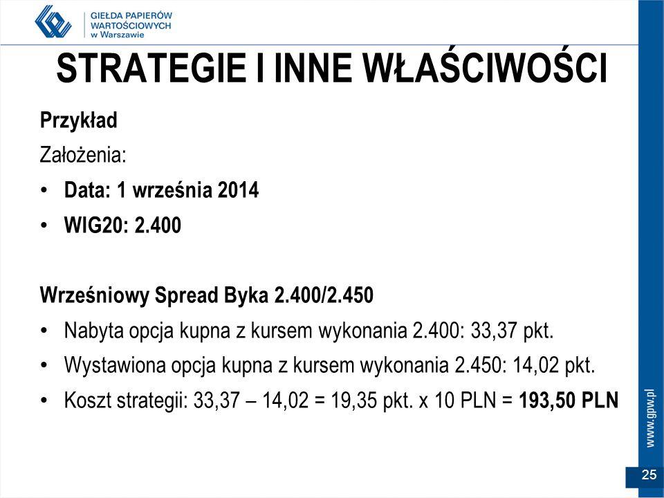 STRATEGIE I INNE WŁAŚCIWOŚCI Przykład Założenia: Data: 1 września 2014 WIG20: 2.400 Wrześniowy Spread Byka 2.400/2.450 Nabyta opcja kupna z kursem wykonania 2.400: 33,37 pkt.