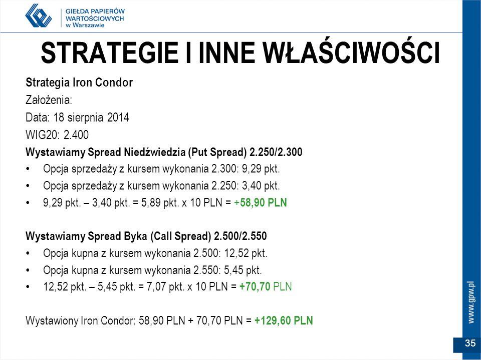 STRATEGIE I INNE WŁAŚCIWOŚCI Strategia Iron Condor Założenia: Data: 18 sierpnia 2014 WIG20: 2.400 Wystawiamy Spread Niedźwiedzia (Put Spread) 2.250/2.300 Opcja sprzedaży z kursem wykonania 2.300: 9,29 pkt.
