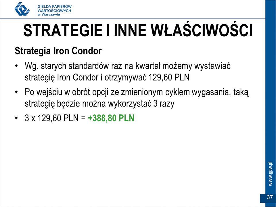 STRATEGIE I INNE WŁAŚCIWOŚCI Strategia Iron Condor Wg.