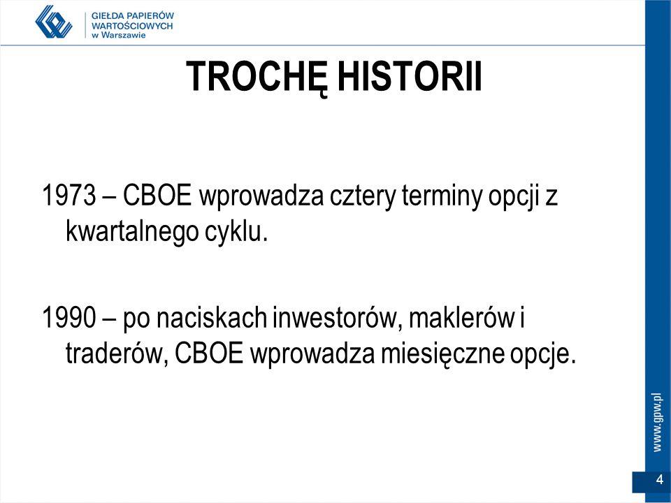 TROCHĘ HISTORII 1973 – CBOE wprowadza cztery terminy opcji z kwartalnego cyklu.
