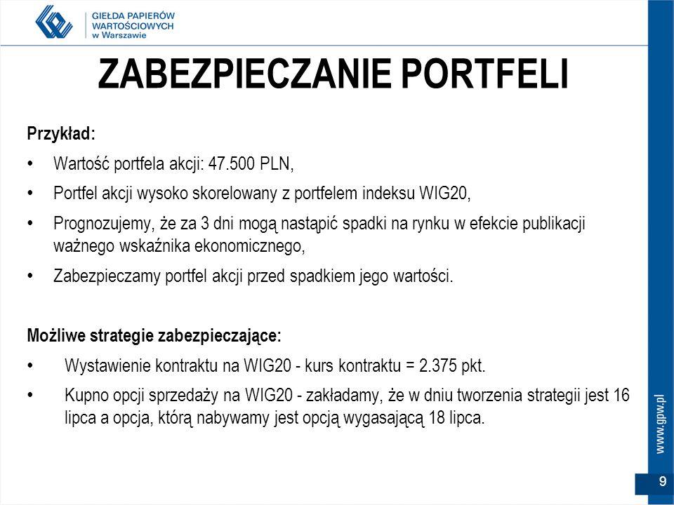 ZABEZPIECZANIE PORTFELI Przykład: Wartość portfela akcji: 47.500 PLN, Portfel akcji wysoko skorelowany z portfelem indeksu WIG20, Prognozujemy, że za 3 dni mogą nastąpić spadki na rynku w efekcie publikacji ważnego wskaźnika ekonomicznego, Zabezpieczamy portfel akcji przed spadkiem jego wartości.