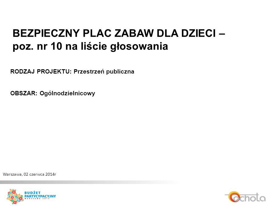 BEZPIECZNY PLAC ZABAW DLA DZIECI – poz. nr 10 na liście głosowania Warszawa, 02 czerwca 2014r RODZAJ PROJEKTU: Przestrzeń publiczna OBSZAR: Ogólnodzie
