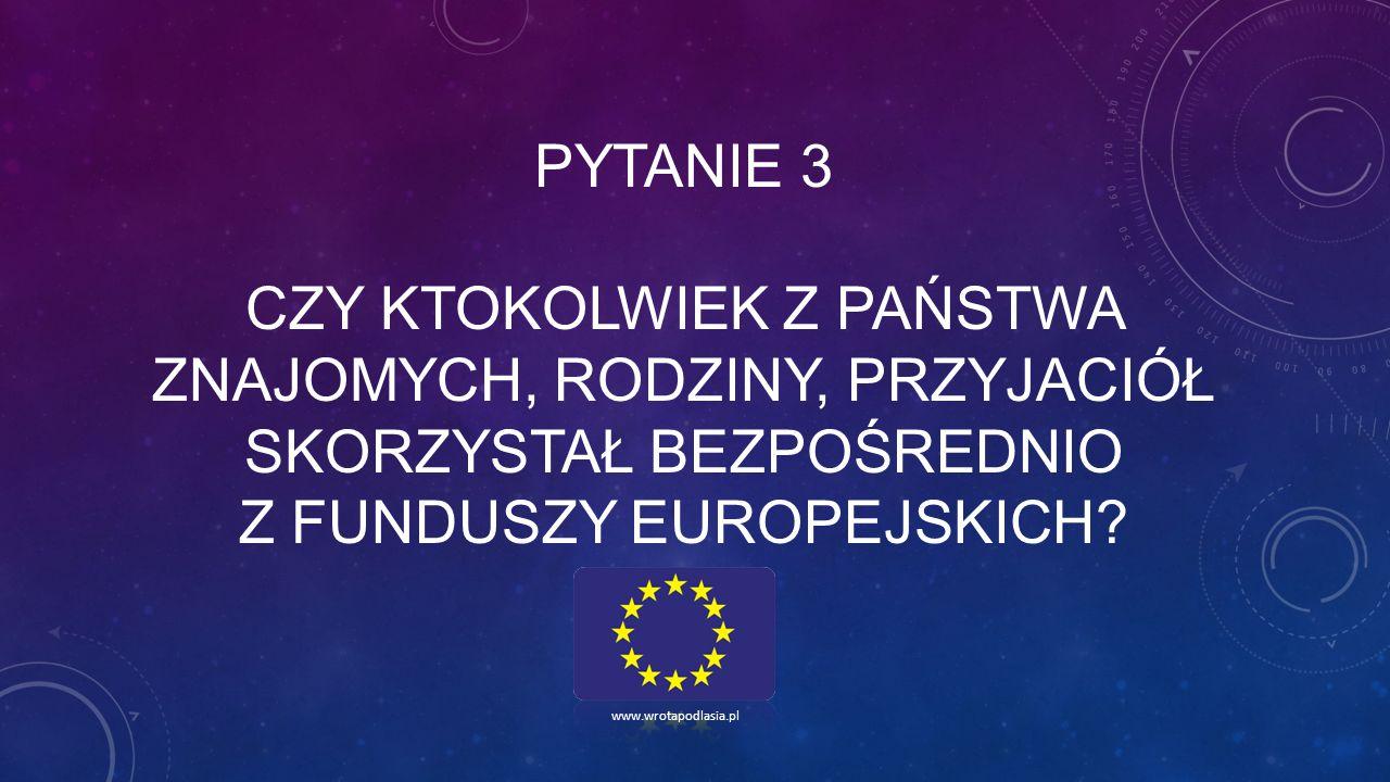 PYTANIE 3 CZY KTOKOLWIEK Z PAŃSTWA ZNAJOMYCH, RODZINY, PRZYJACIÓŁ SKORZYSTAŁ BEZPOŚREDNIO Z FUNDUSZY EUROPEJSKICH? www.wrotapodlasia.pl