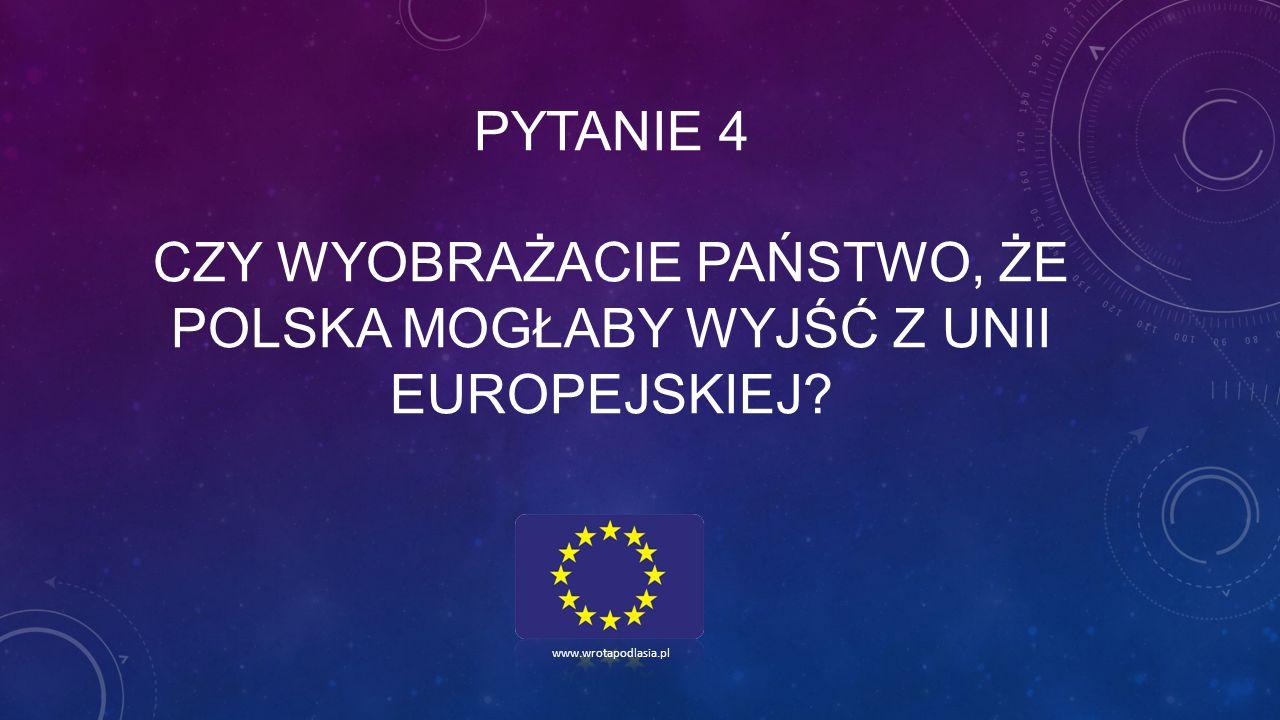 PYTANIE 4 CZY WYOBRAŻACIE PAŃSTWO, ŻE POLSKA MOGŁABY WYJŚĆ Z UNII EUROPEJSKIEJ? www.wrotapodlasia.pl
