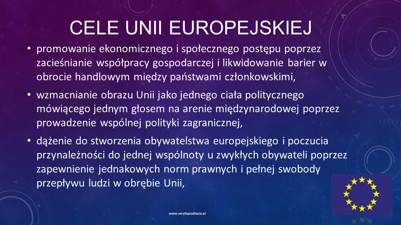 CELE UNII EUROPEJSKIEJ promowanie ekonomicznego i społecznego postępu poprzez zacieśnianie współpracy gospodarczej i likwidowanie barier w obrocie handlowym między państwami członkowskimi, wzmacnianie obrazu Unii jako jednego ciała politycznego mówiącego jednym głosem na arenie międzynarodowej poprzez prowadzenie wspólnej polityki zagranicznej, dążenie do stworzenia obywatelstwa europejskiego i poczucia przynależności do jednej wspólnoty u zwykłych obywateli poprzez zapewnienie jednakowych norm prawnych i pełnej swobody przepływu ludzi w obrębie Unii, www.wrotapodlasia.pl