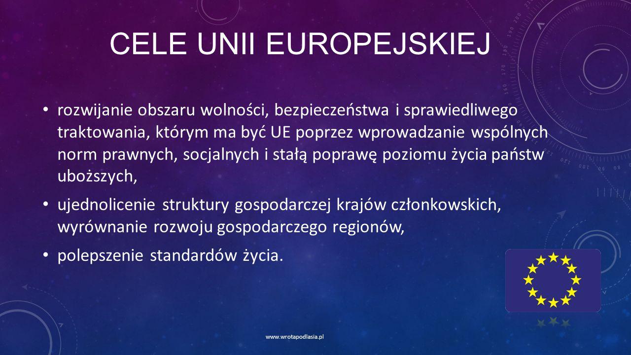 CELE UNII EUROPEJSKIEJ rozwijanie obszaru wolności, bezpieczeństwa i sprawiedliwego traktowania, którym ma być UE poprzez wprowadzanie wspólnych norm prawnych, socjalnych i stałą poprawę poziomu życia państw uboższych, ujednolicenie struktury gospodarczej krajów członkowskich, wyrównanie rozwoju gospodarczego regionów, polepszenie standardów życia.