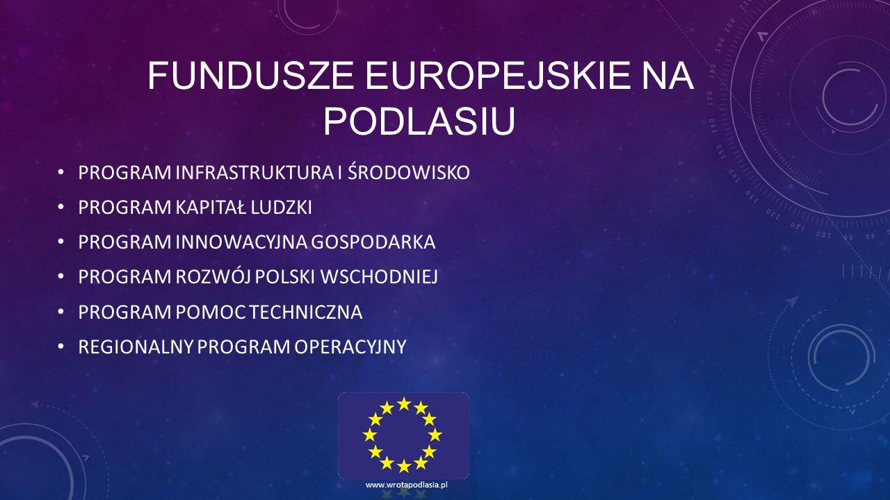 FUNDUSZE EUROPEJSKIE NA PODLASIU PROGRAM INFRASTRUKTURA I ŚRODOWISKO PROGRAM KAPITAŁ LUDZKI PROGRAM INNOWACYJNA GOSPODARKA PROGRAM ROZWÓJ POLSKI WSCHODNIEJ PROGRAM POMOC TECHNICZNA REGIONALNY PROGRAM OPERACYJNY www.wrotapodlasia.pl