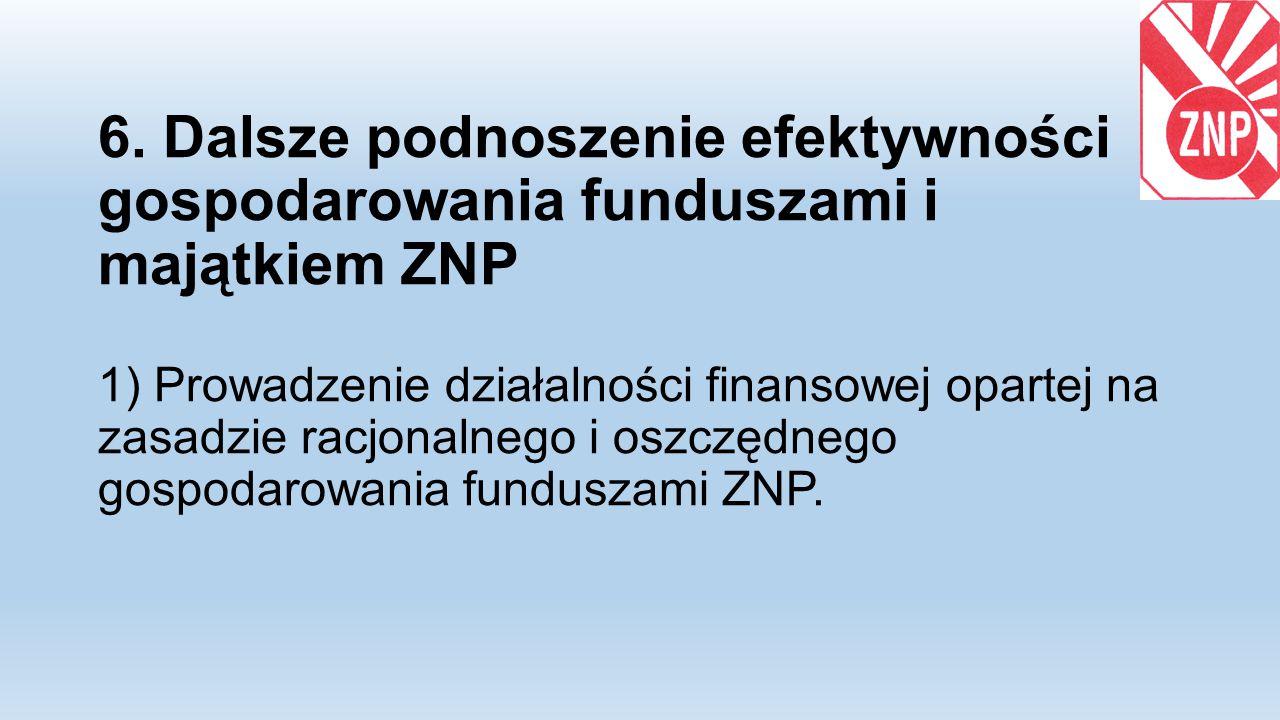 6. Dalsze podnoszenie efektywności gospodarowania funduszami i majątkiem ZNP 1) Prowadzenie działalności finansowej opartej na zasadzie racjonalnego i