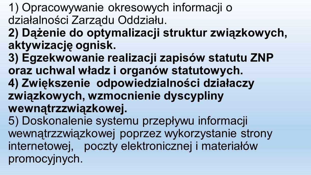 1) Opracowywanie okresowych informacji o działalności Zarządu Oddziału. 2) Dążenie do optymalizacji struktur związkowych, aktywizację ognisk. 3) Egzek