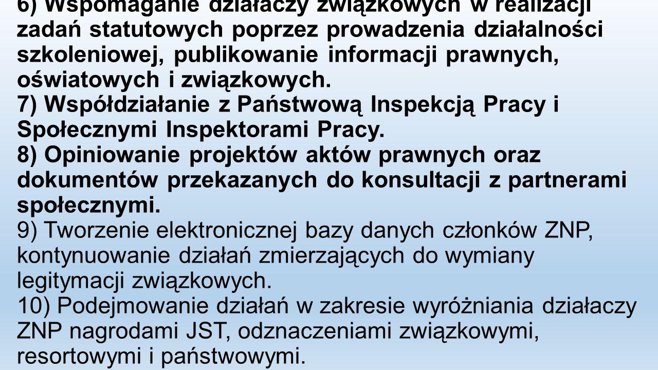 11) Promocja Związku poprzez popularyzowanie historii, dorobku, tradycji ZNP.