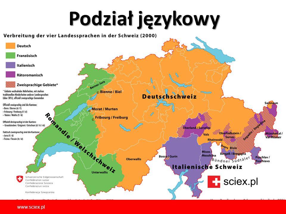 www.sciex.pl