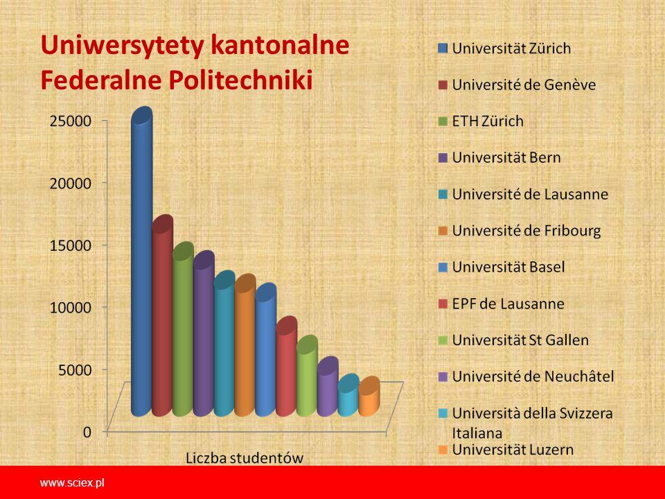 Uniwersytety kantonalne Federalne Politechniki www.sciex.pl